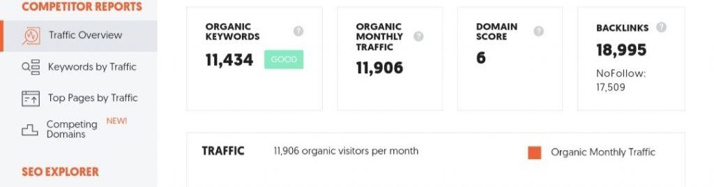 brand monitoring - keywords